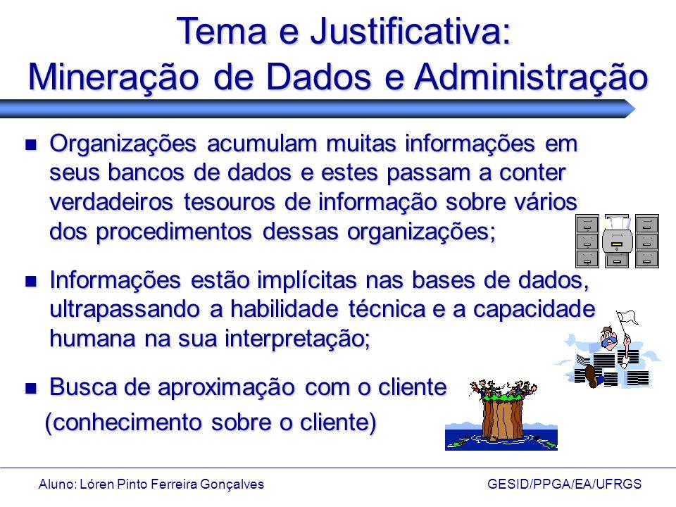 Aluno: Lóren Pinto Ferreira Gonçalves GESID/PPGA/EA/UFRGS Mineração de Dados X SI