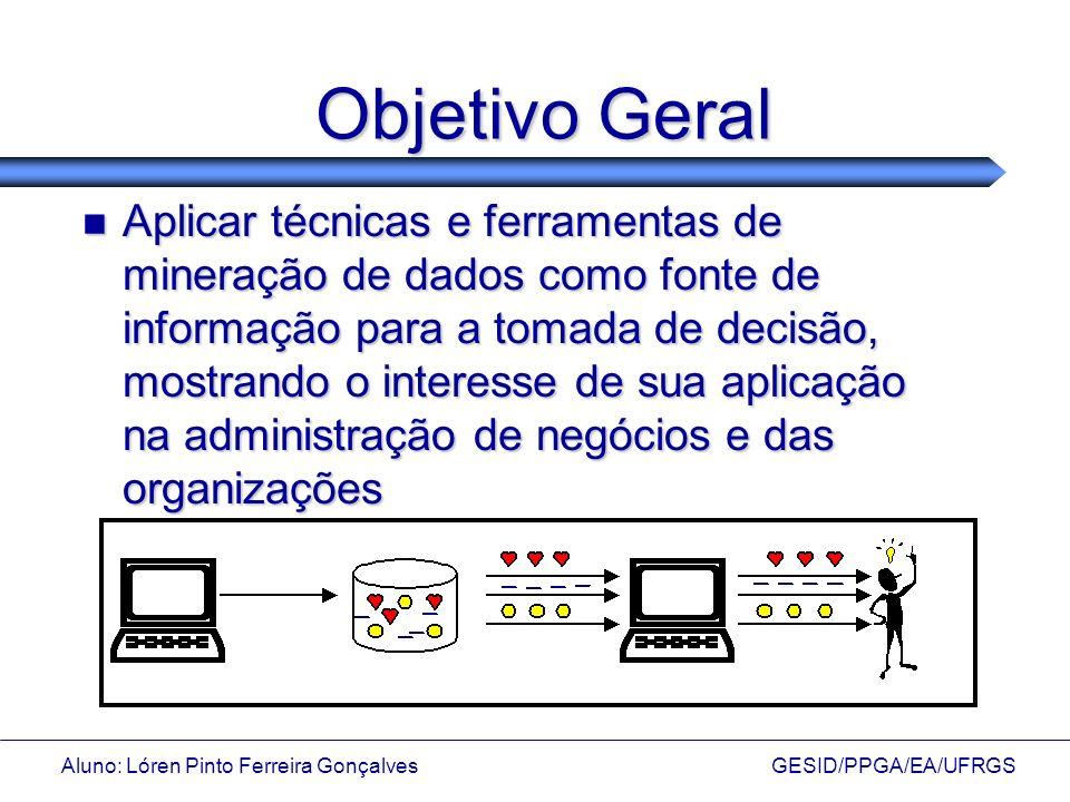 Aluno: Lóren Pinto Ferreira Gonçalves GESID/PPGA/EA/UFRGS Objetivos Específicos Determinar situações em que a mineração de dados pode ser aplicada e que técnica pode ser utilizada nestas situações; Determinar situações em que a mineração de dados pode ser aplicada e que técnica pode ser utilizada nestas situações; Identificar algumas das ferramentas existentes; Identificar algumas das ferramentas existentes; Analisar a possibilidade de utilização desta(s) ferramenta(s) nas bases de dados disponíveis; Analisar a possibilidade de utilização desta(s) ferramenta(s) nas bases de dados disponíveis; Avaliar a pertinência e utilidade das informações obtidas; Avaliar a pertinência e utilidade das informações obtidas; Identificar os recursos necessários à utilização de mineração de dados; Identificar os recursos necessários à utilização de mineração de dados;