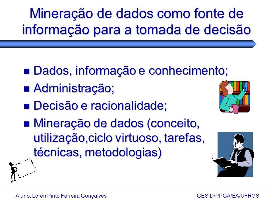 Aluno: Lóren Pinto Ferreira Gonçalves GESID/PPGA/EA/UFRGS Método de Pesquisa Estudo de caso múltiplo O estudo de caso permite ao pesquisador: estudar algo num cenário natural, aprender sobre o estado da arte e criar teorias através da prática; responder questões do tipo como e por que.