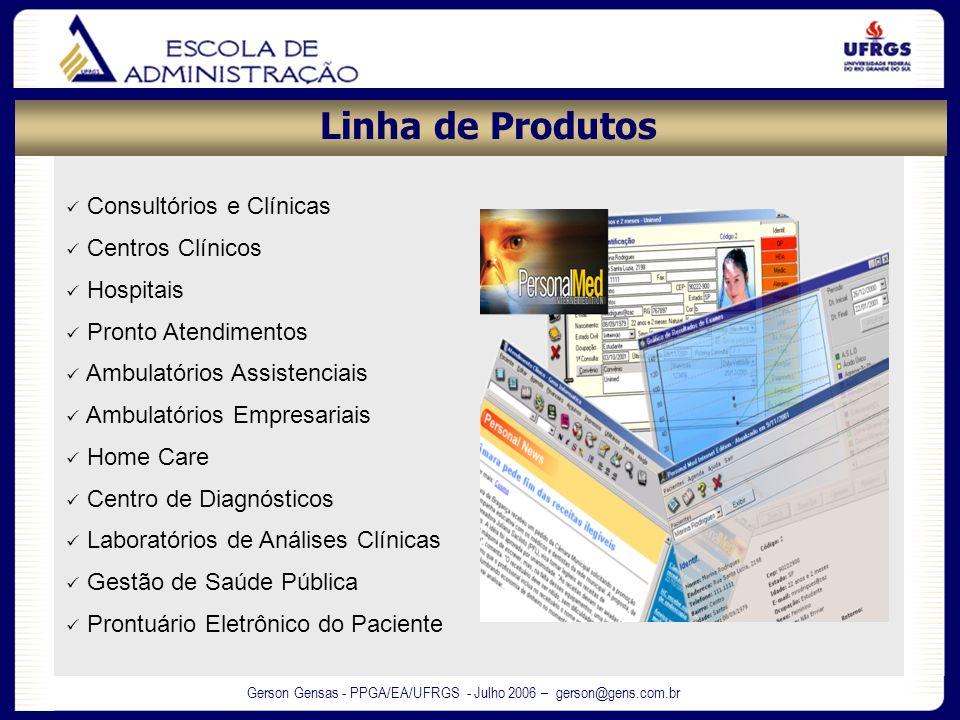 Gerson Gensas - PPGA/EA/UFRGS - Julho 2006 – gerson@gens.com.br Linha de Produtos Consultórios e Clínicas Centros Clínicos Hospitais Pronto Atendiment