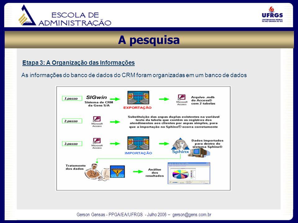 Gerson Gensas - PPGA/EA/UFRGS - Julho 2006 – gerson@gens.com.br Etapa 3: A Organização das Informações As informações do banco de dados do CRM foram o