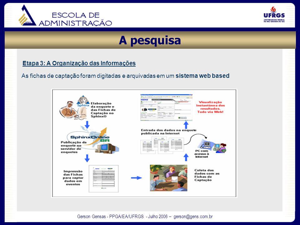 Gerson Gensas - PPGA/EA/UFRGS - Julho 2006 – gerson@gens.com.br A pesquisa Etapa 3: A Organização das Informações As fichas de captação foram digitada