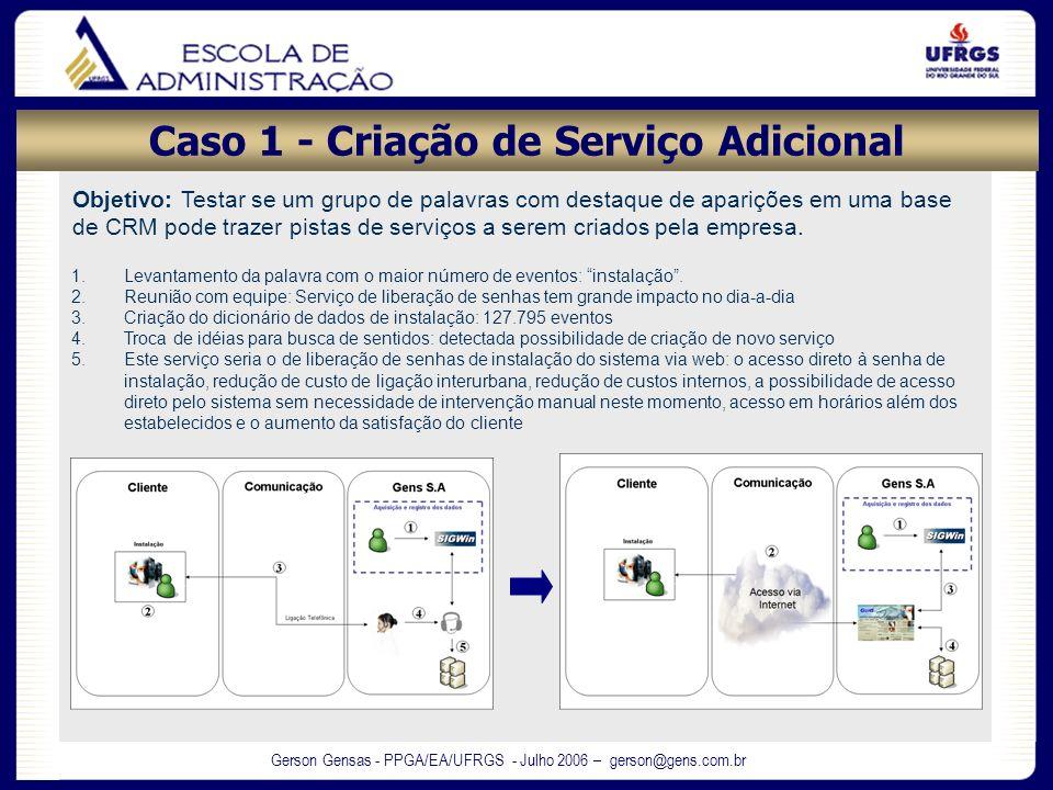 Gerson Gensas - PPGA/EA/UFRGS - Julho 2006 – gerson@gens.com.br Caso 1 - Criação de Serviço Adicional Objetivo: Testar se um grupo de palavras com des