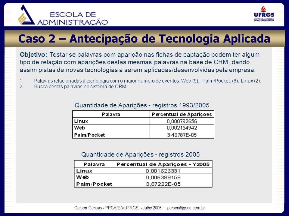 Gerson Gensas - PPGA/EA/UFRGS - Julho 2006 – gerson@gens.com.br Caso 2 – Antecipação de Tecnologia Aplicada Objetivo: Testar se palavras com aparição
