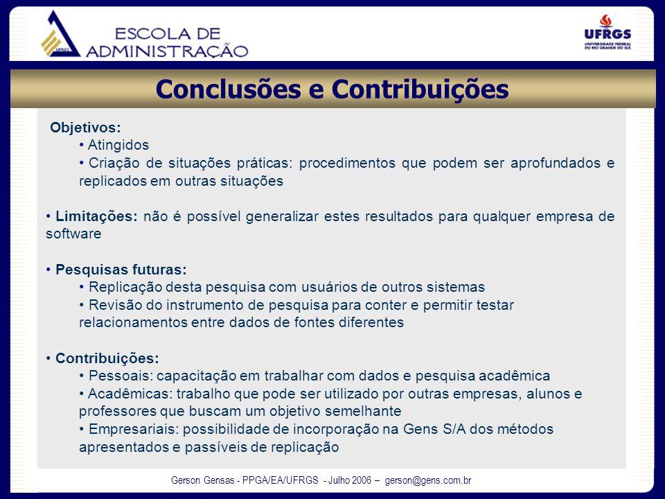 Gerson Gensas - PPGA/EA/UFRGS - Julho 2006 – gerson@gens.com.br Objetivos: Atingidos Criação de situações práticas: procedimentos que podem ser aprofu