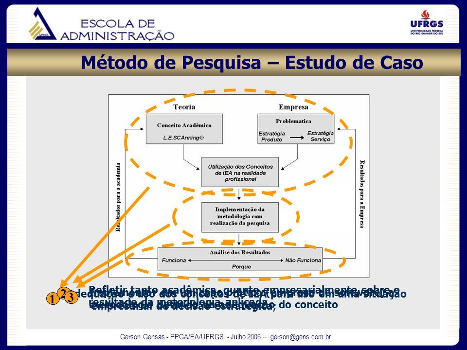 Gerson Gensas - PPGA/EA/UFRGS - Julho 2006 – gerson@gens.com.br Adequação e uso dos conceitos de IEA para uso em uma situação empresarial de decisão e