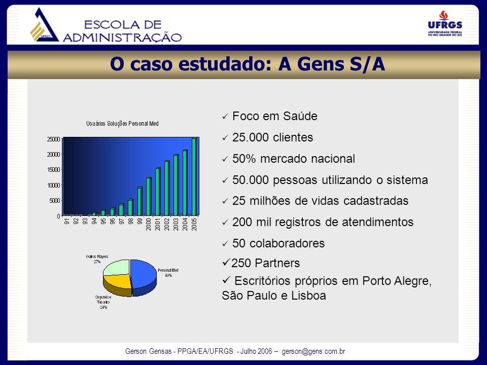 Gerson Gensas - PPGA/EA/UFRGS - Julho 2006 – gerson@gens.com.br Foco em Saúde 25.000 clientes 50% mercado nacional 50.000 pessoas utilizando o sistema