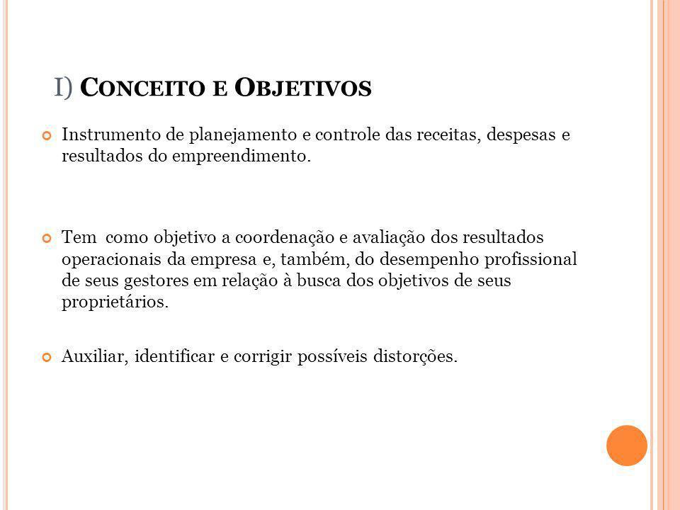 I) C ONCEITO E O BJETIVOS Instrumento de planejamento e controle das receitas, despesas e resultados do empreendimento.