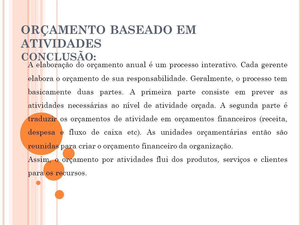 ORÇAMENTO BASEADO EM ATIVIDADES CONCLUSÃO: A elaboração do orçamento anual é um processo interativo. Cada gerente elabora o orçamento de sua responsab