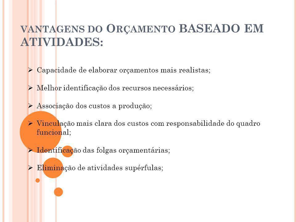 VANTAGENS DO O RÇAMENTO BASEADO EM ATIVIDADES: Capacidade de elaborar orçamentos mais realistas; Melhor identificação dos recursos necessários; Associ