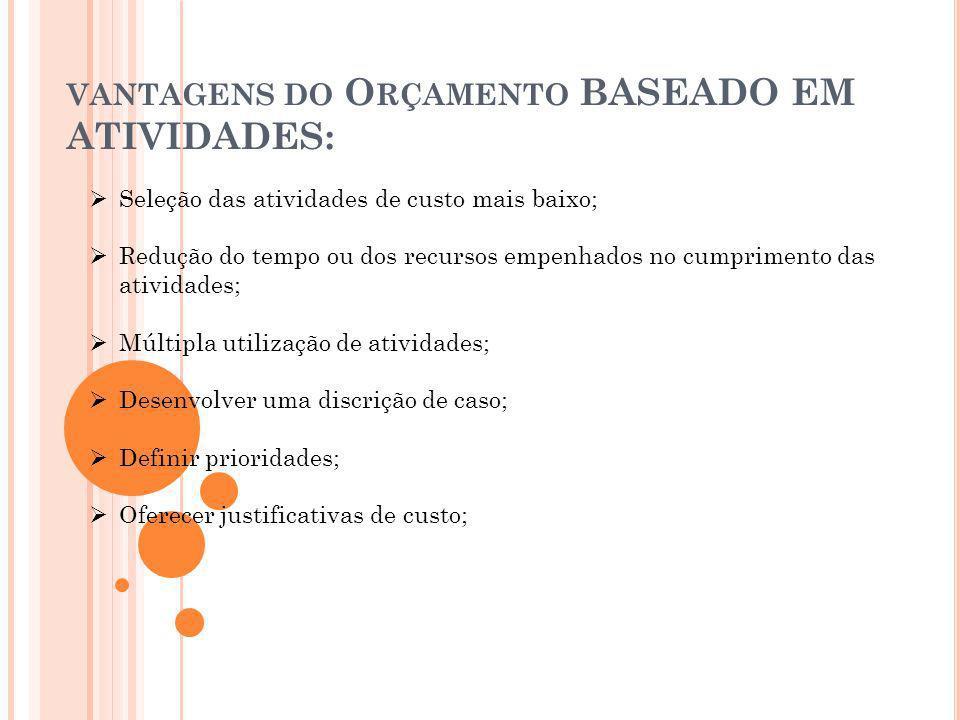 VANTAGENS DO O RÇAMENTO BASEADO EM ATIVIDADES: Seleção das atividades de custo mais baixo; Redução do tempo ou dos recursos empenhados no cumprimento