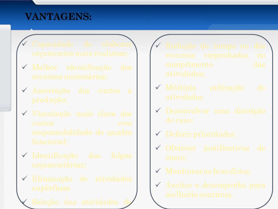 Apresentar os aspectos abaixo do Orçamento por Atividades: Conceito Características Vantagens e Desvantagens Recomendações Implantação Organizações qu