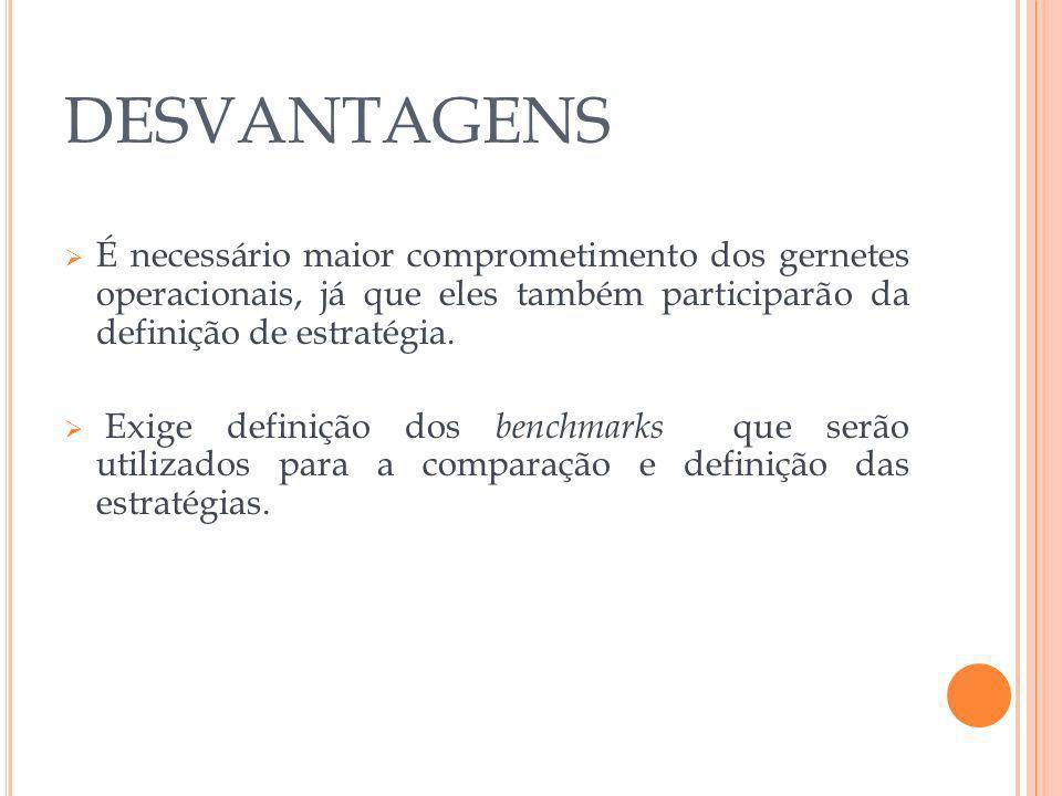 DESVANTAGENS É necessário maior comprometimento dos gernetes operacionais, já que eles também participarão da definição de estratégia.
