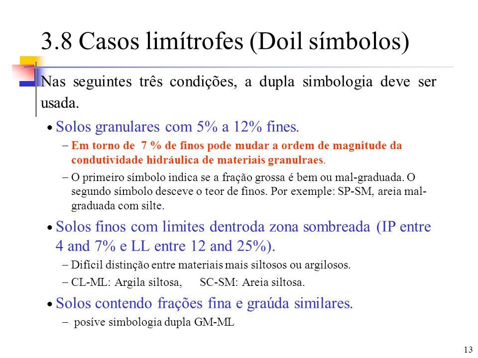 13 3.8 Casos limítrofes (Doil símbolos) Nas seguintes três condições, a dupla simbologia deve ser usada. Solos granulares com 5% a 12% fines. Em torno