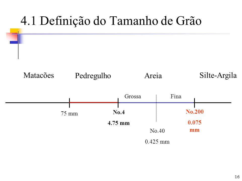 16 4.1 Definição do Tamanho de Grão Matacões PedregulhoAreia Silte-Argila GrossaFina 75 mm No.4 4.75 mm No.40 0.425 mm No.200 0.075 mm