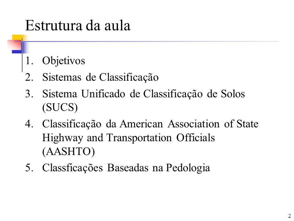 2 Estrutura da aula 1.Objetivos 2.Sistemas de Classificação 3.Sistema Unificado de Classificação de Solos (SUCS) 4.Classificação da American Associati