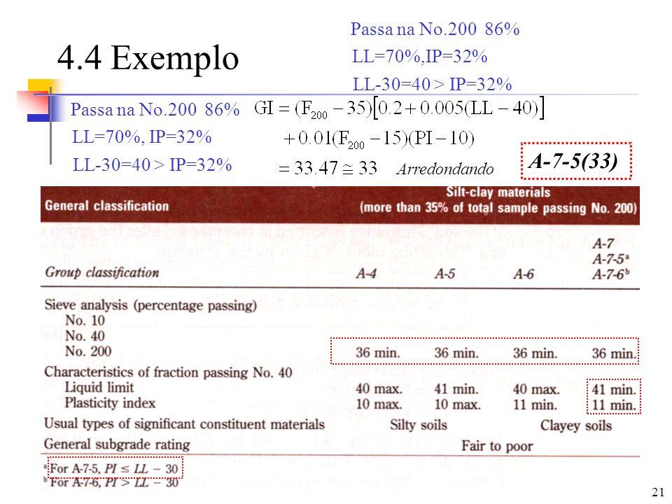 21 4.4 Exemplo Passa na No.200 86% LL=70%, IP=32% LL-30=40 > IP=32% Arredondando A-7-5(33) Passa na No.200 86% LL=70%,IP=32% LL-30=40 > IP=32%
