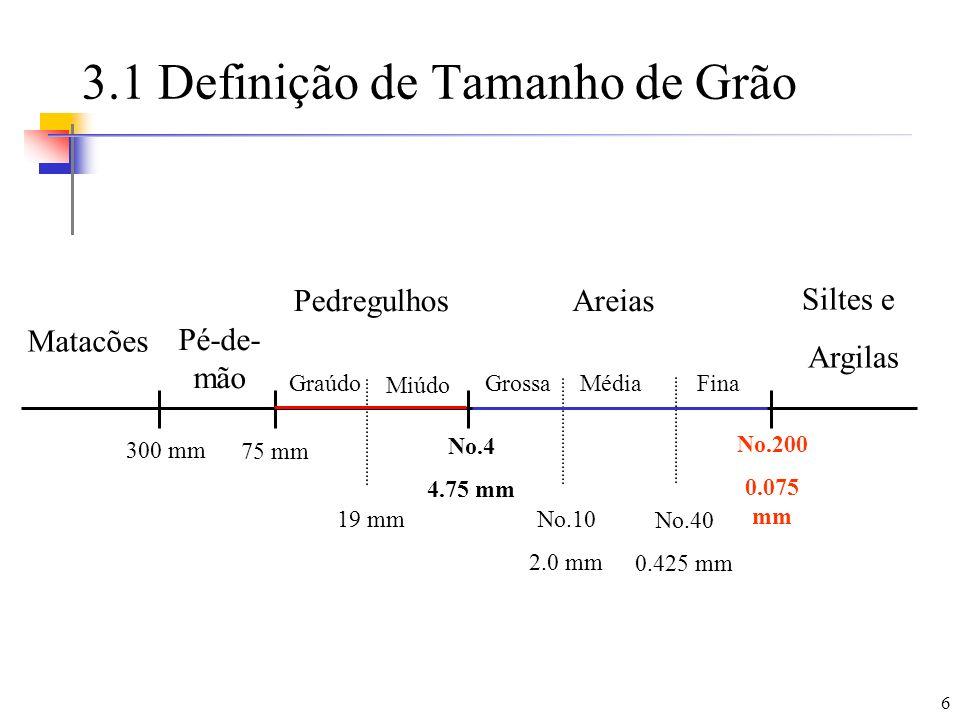 6 3.1 Definição de Tamanho de Grão Matacões Pé-de- mão PedregulhosAreias Siltes e Argilas Graúdo Miúdo GrossaFinaMédia 300 mm 75 mm 19 mm No.4 4.75 mm