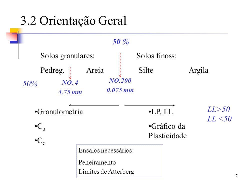 7 3.2 Orientação Geral Solos granulares: Pedreg. Areia Solos finoss: Silte Argila NO.200 0.075 mm Granulometria C u C c LP, LL Gráfico da Plasticidade