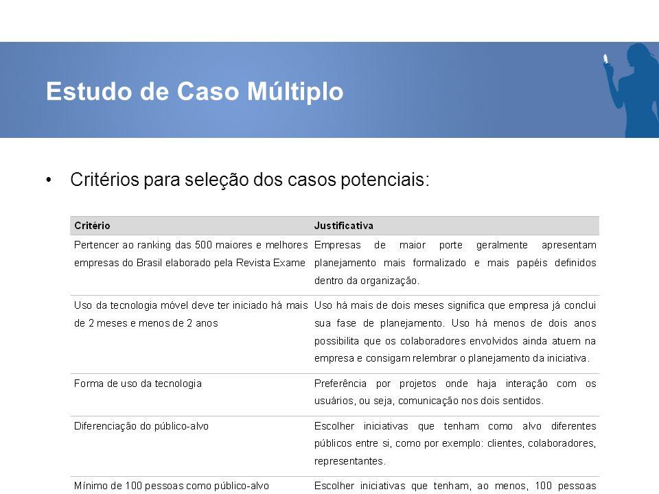 Estudo de Caso Múltiplo Critérios para seleção dos casos potenciais:
