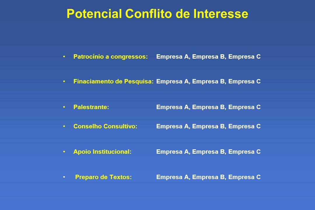 Patrocínio a congressos:Empresa A, Empresa B, Empresa C Finaciamento de Pesquisa: Empresa A, Empresa B, Empresa C Palestrante: Empresa A, Empresa B, Empresa C Conselho Consultivo:Empresa A, Empresa B, Empresa C Apoio Institucional:Empresa A, Empresa B, Empresa C Preparo de Textos: Empresa A, Empresa B, Empresa C Potencial Conflito de Interesse