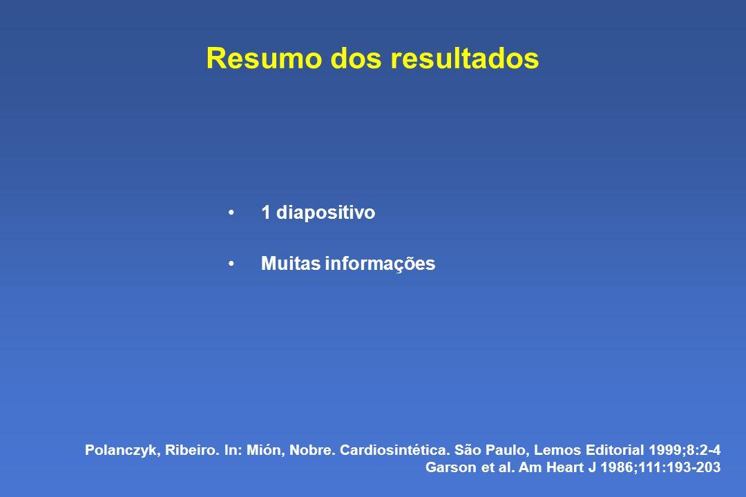 Resumo dos resultados 1 diapositivo Muitas informações Polanczyk, Ribeiro.