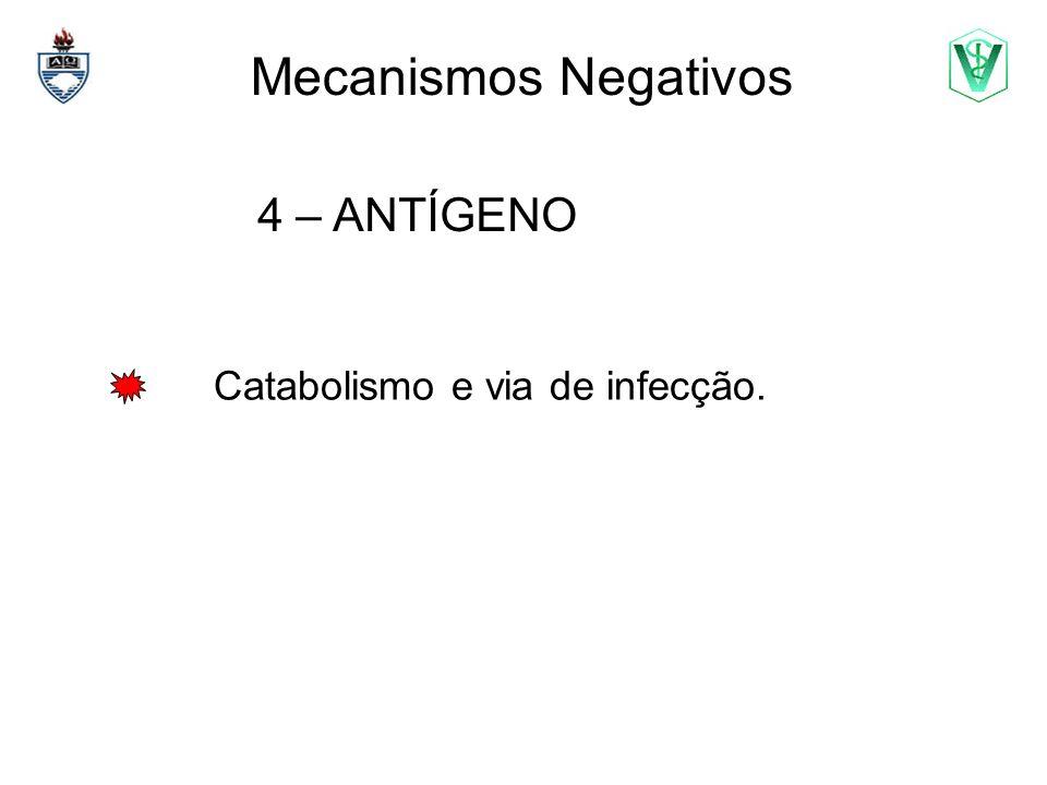 Mecanismos Negativos 5 – SISTEMAS NERVOSO E ENDÓCRINO Interações complexas acontecem entre estes sistemas, ainda pouco compreendidas.