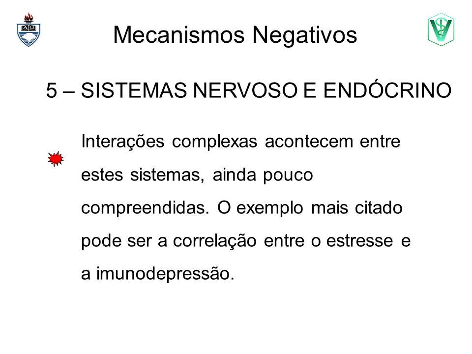 Mecanismos Negativos 5 – SISTEMAS NERVOSO E ENDÓCRINO