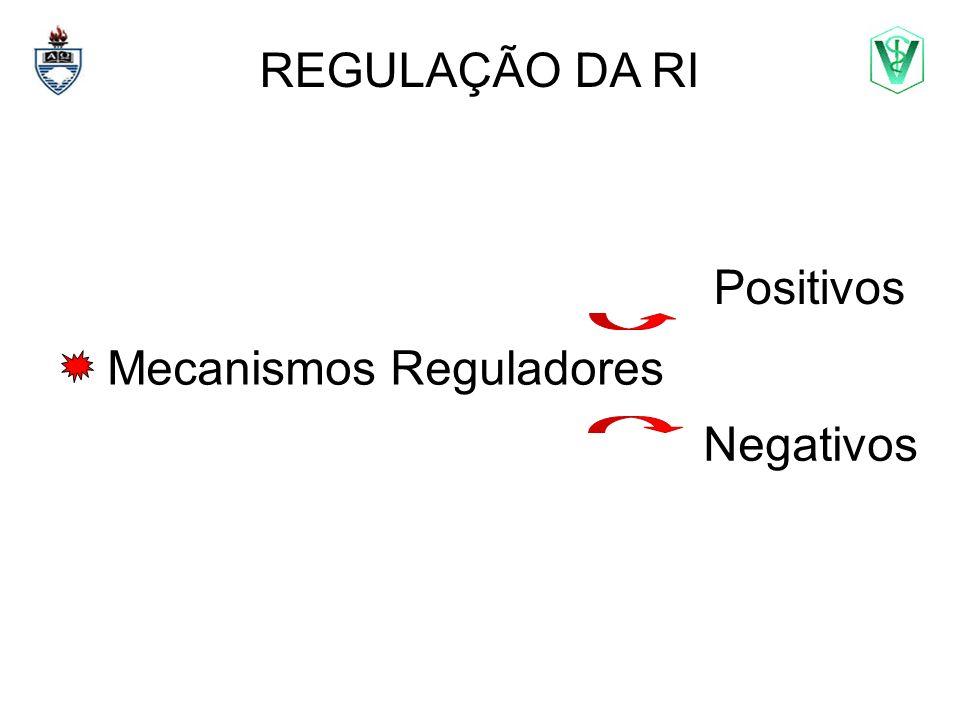 Mecanismos Positivos Fatores que Regulam a RI presença ou ausência de adjuvante dose e potência do imunógeno via de entrada/administração