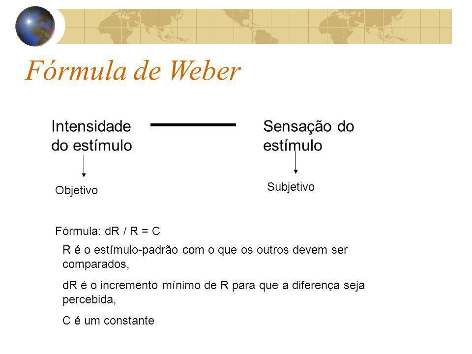 Fórmula de Fechner A formula era a seguinte: S = ClogR Em que S = sensação; R = estímulo; e C = Constante Diferenças Weber: Uma progressão matemática é aquela na qual a diferença entre os termos é constante: 7, 10, 13, 16, 19, 22.