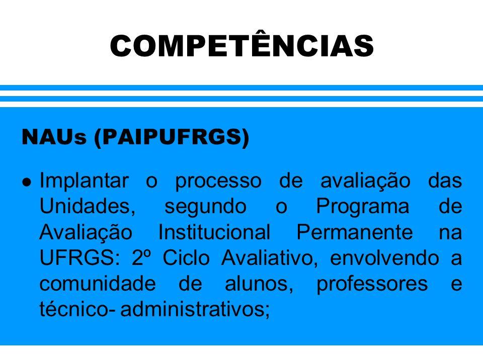 COMPETÊNCIAS NAUs (PAIPUFRGS) l Implantar o processo de avaliação das Unidades, segundo o Programa de Avaliação Institucional Permanente na UFRGS: 2º