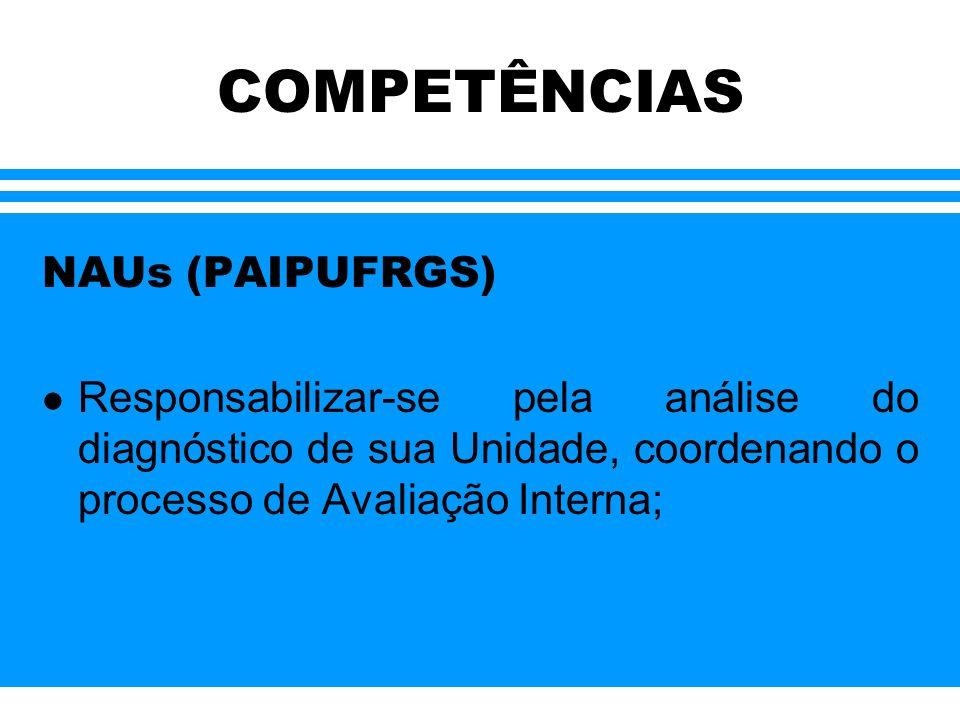 COMPETÊNCIAS NAUs (PAIPUFRGS) l Responsabilizar-se pela análise do diagnóstico de sua Unidade, coordenando o processo de Avaliação Interna;