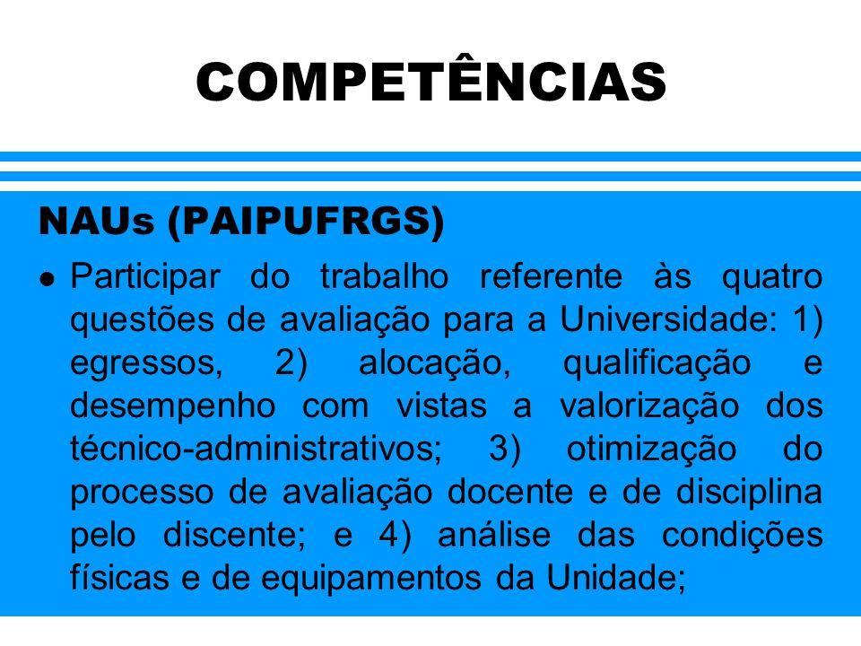 COMPETÊNCIAS NAUs (PAIPUFRGS) l Participar do trabalho referente às quatro questões de avaliação para a Universidade: 1) egressos, 2) alocação, qualif