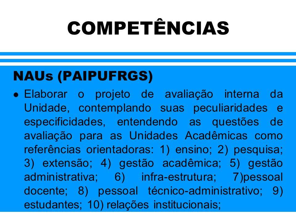 COMPETÊNCIAS NAUs (PAIPUFRGS) l Elaborar o projeto de avaliação interna da Unidade, contemplando suas peculiaridades e especificidades, entendendo as