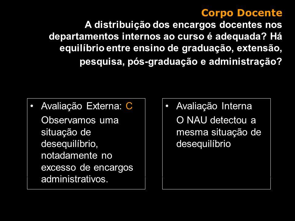 Corpo Docente A distribuição dos encargos docentes nos departamentos internos ao curso é adequada.