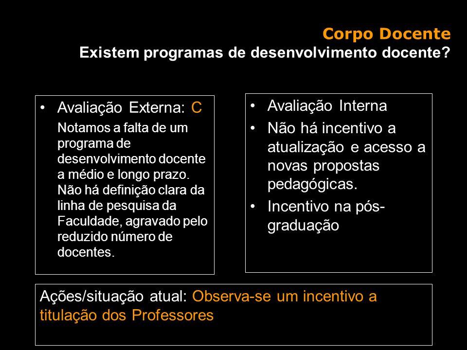 Corpo Docente Existem programas de desenvolvimento docente.