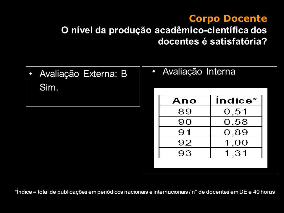 Corpo Docente O nível da produção acadêmico-científica dos docentes é satisfatória.