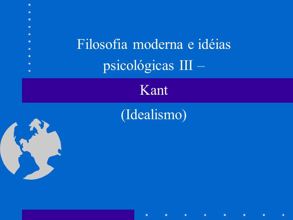 Racionalismo, Empirismo e Idealismo Recapitulação Racionalismo – Descartes (idéias inatas); Empirismo – Locke (tábula rasa); Idealismo – Kant (nem idéias inatas, nem tábula rasa).