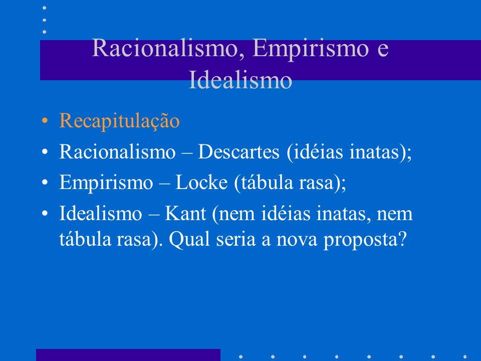 Racionalismo, Empirismo e Idealismo Recapitulação Racionalismo – Descartes (idéias inatas); Empirismo – Locke (tábula rasa); Idealismo – Kant (nem idé