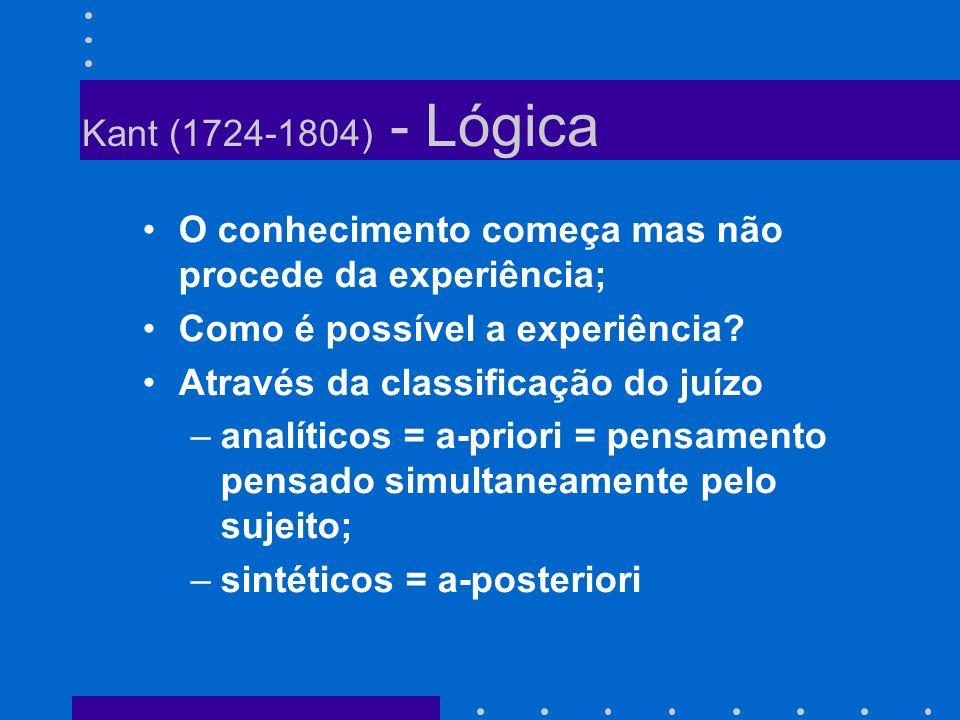 Kant (1724-1804) - Lógica O conhecimento começa mas não procede da experiência; Como é possível a experiência? Através da classificação do juízo –anal