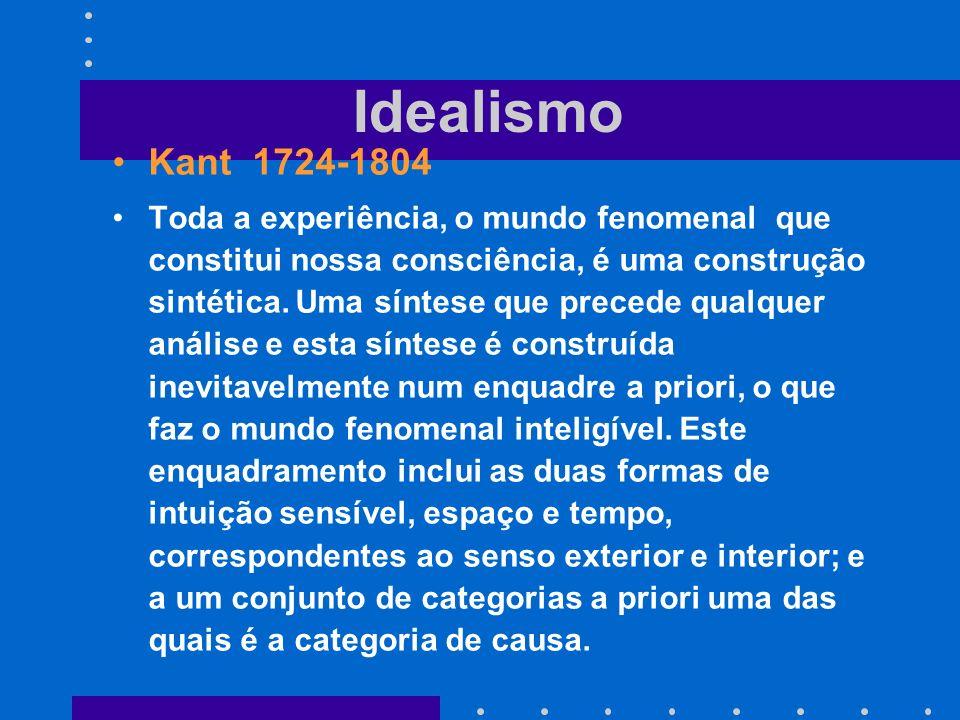 Kant 1724-1804 Toda a experiência, o mundo fenomenal que constitui nossa consciência, é uma construção sintética. Uma síntese que precede qualquer aná