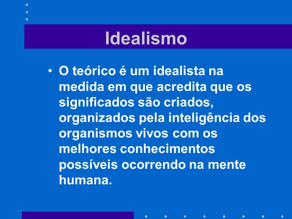 Idealismo O teórico é um idealista na medida em que acredita que os significados são criados, organizados pela inteligência dos organismos vivos com o