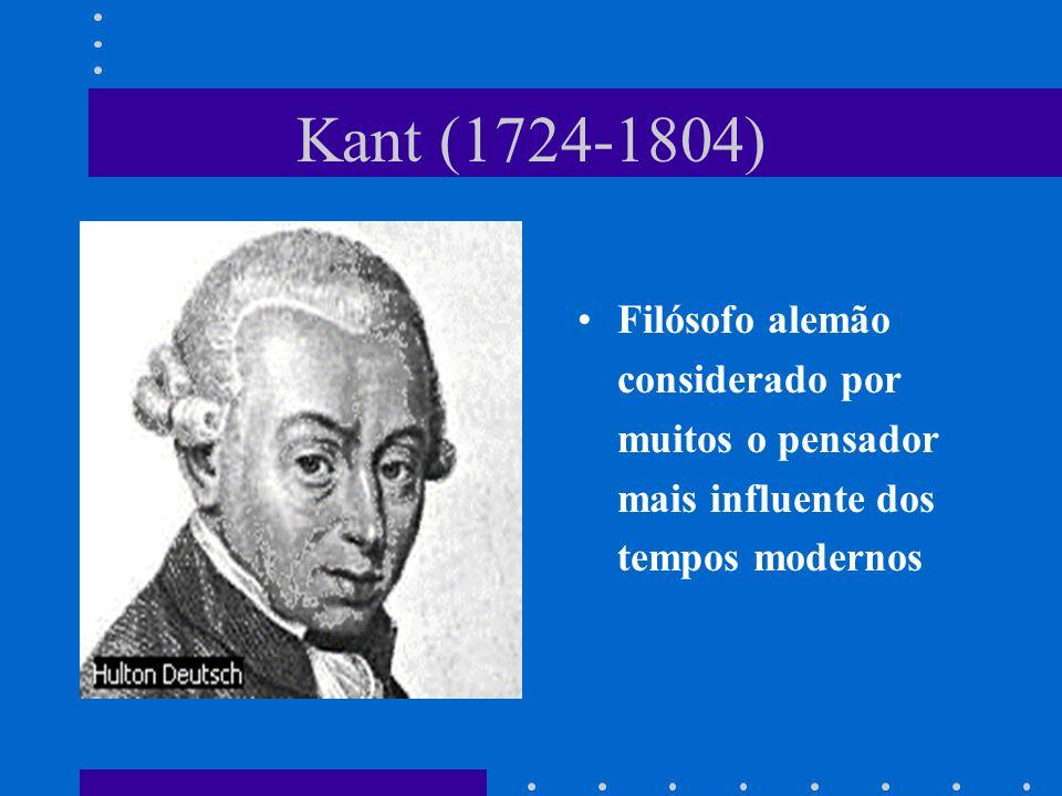 Kant (1724-1804) Nasceu em Könisberg, 22/04/1724 Estudos Collegium Fredericiacum Universidade Könisberg Docência Inicialmente aulas particulares Nomeado professor da Universidade em 1770