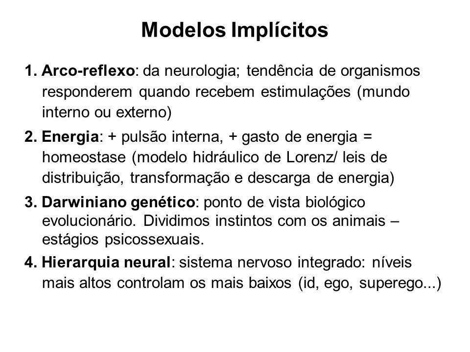 Modelos Implícitos 1. Arco-reflexo: da neurologia; tendência de organismos responderem quando recebem estimulações (mundo interno ou externo) 2. Energ