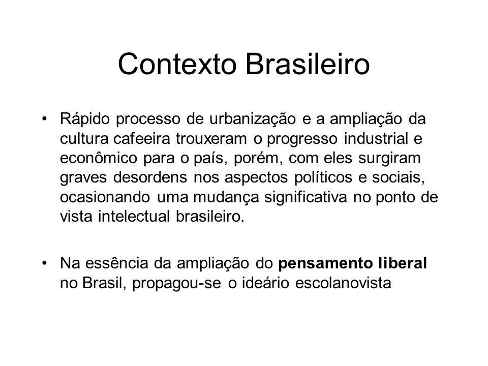 Contexto Brasileiro Rápido processo de urbanização e a ampliação da cultura cafeeira trouxeram o progresso industrial e econômico para o país, porém,