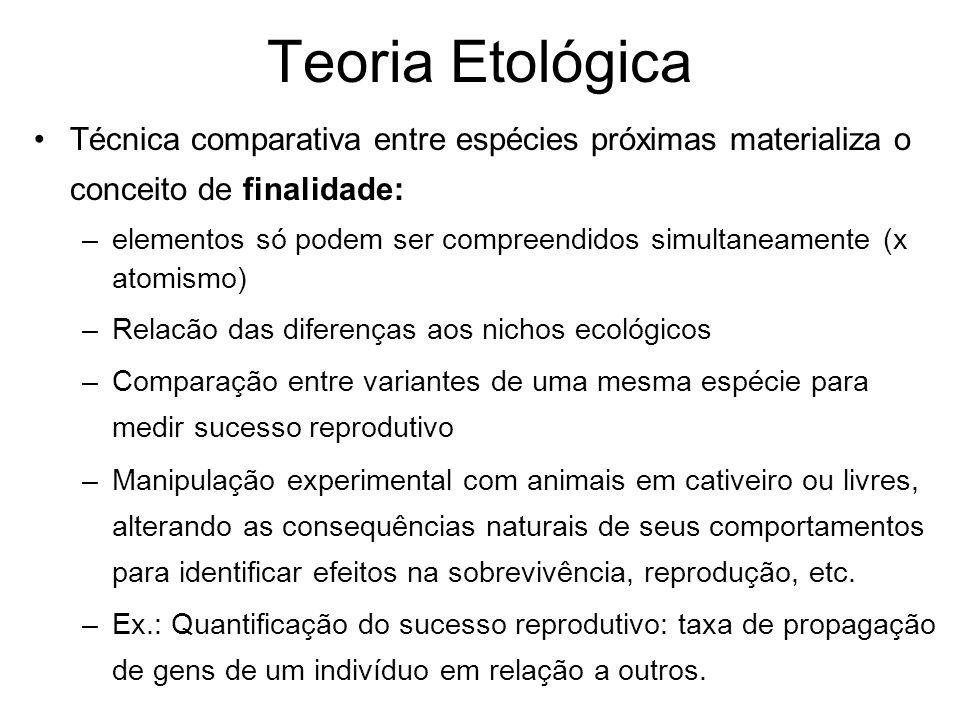 Teoria Etológica Técnica comparativa entre espécies próximas materializa o conceito de finalidade: –elementos só podem ser compreendidos simultaneamen