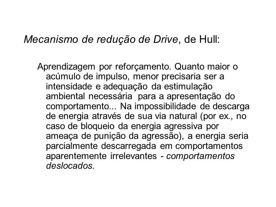 Mecanismo de redução de Drive, de Hull: Aprendizagem por reforçamento. Quanto maior o acúmulo de impulso, menor precisaria ser a intensidade e adequaç