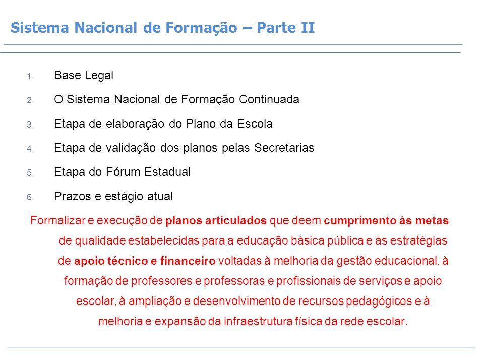 Sistema Nacional de Formação – Parte II 1. Base Legal 2. O Sistema Nacional de Formação Continuada 3. Etapa de elaboração do Plano da Escola 4. Etapa