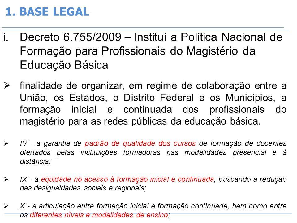 1. BASE LEGAL i.Decreto 6.755/2009 – Institui a Política Nacional de Formação para Profissionais do Magistério da Educação Básica finalidade de organi