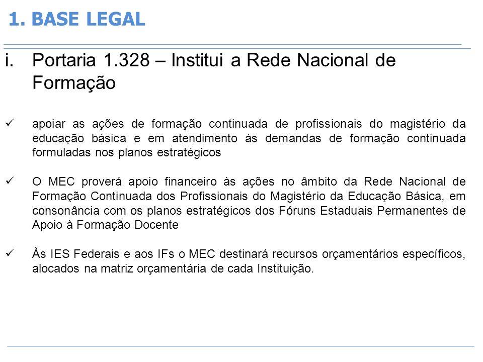 1. BASE LEGAL i.Portaria 1.328 – Institui a Rede Nacional de Formação apoiar as ações de formação continuada de profissionais do magistério da educaçã